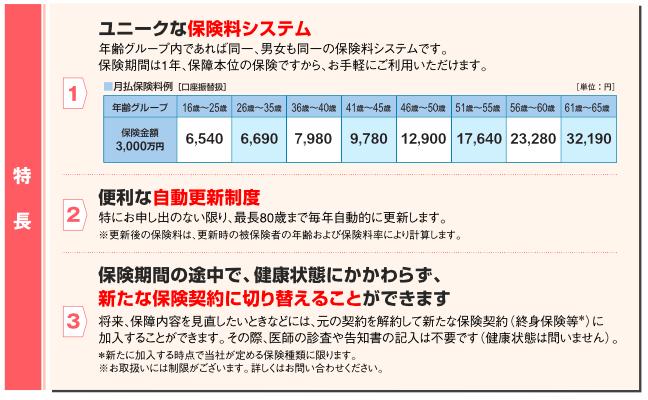 スクリーンショット 2015-08-19 12.49.18