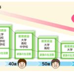 11月2日販売開始 東京海上日動あんしん生命の収入保障保険「家計保障定期保険NEO(就業不能保証プラン)」